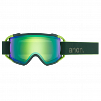 Anon CIRCUIT GREEN/SONARGREEN